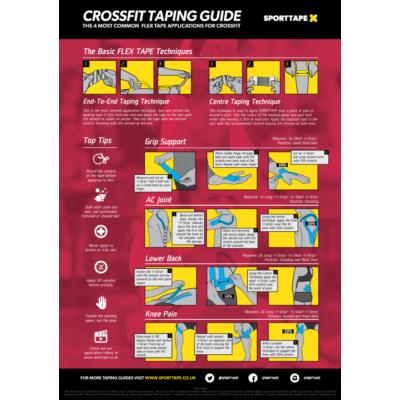 Sporttape plakát - ragasztások crossfithez (A4)